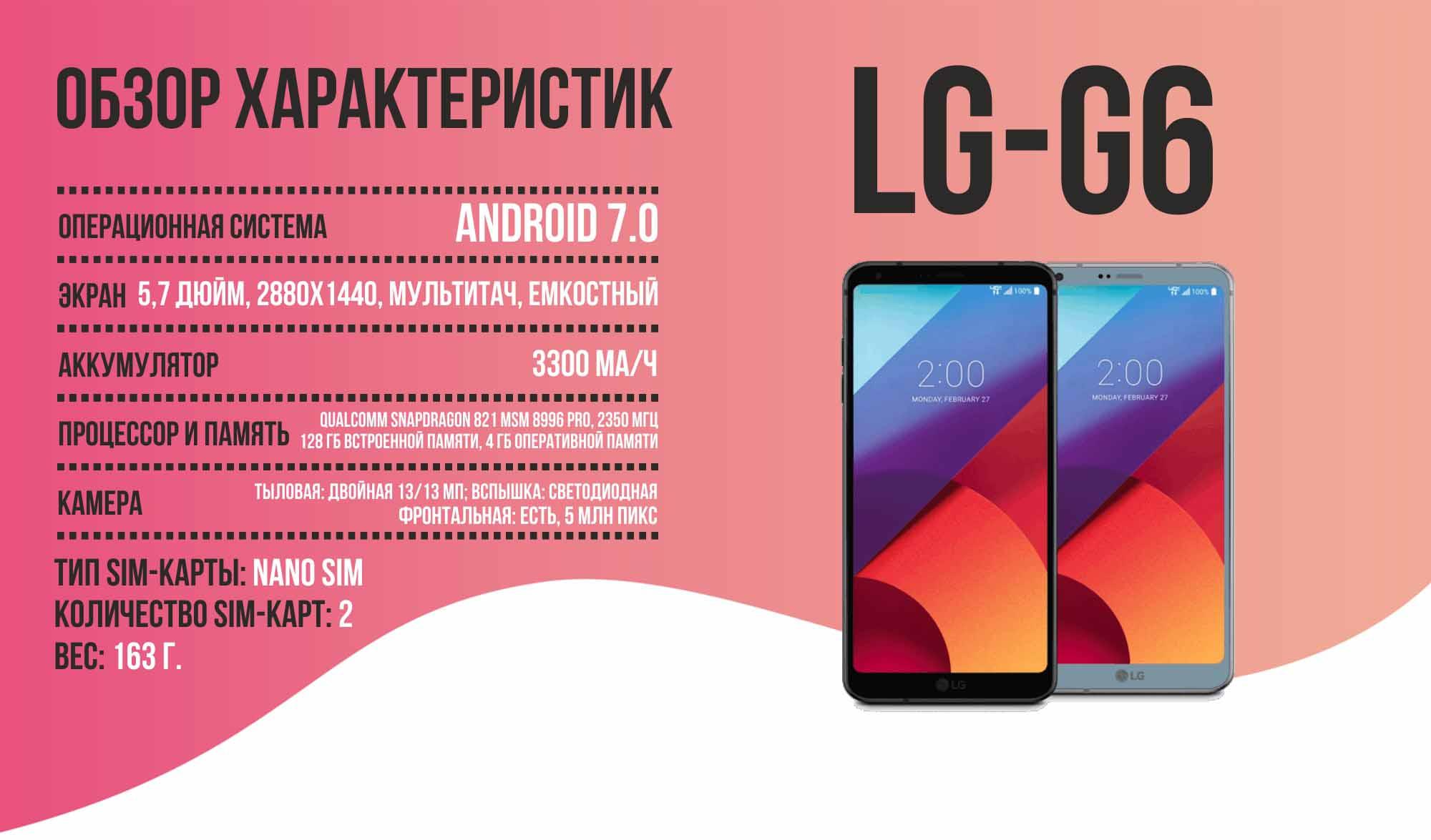 Lg-G6_обзор